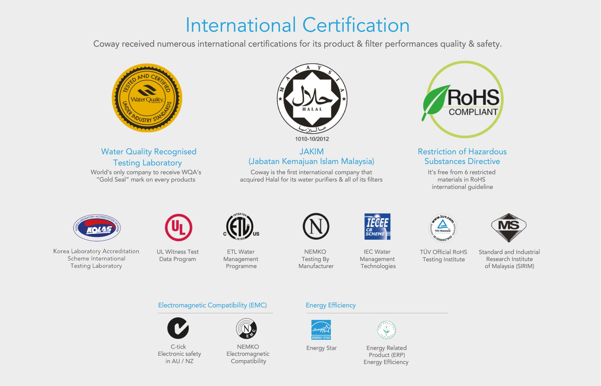 Coway Certification